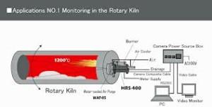 Rotary Klin